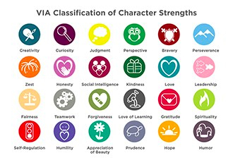 Character-Strength-Icons.jpg